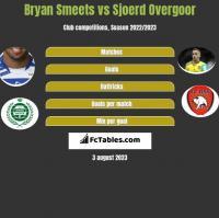 Bryan Smeets vs Sjoerd Overgoor h2h player stats