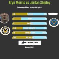 Bryn Morris vs Jordan Shipley h2h player stats