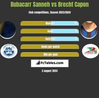 Bubacarr Sanneh vs Brecht Capon h2h player stats