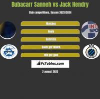Bubacarr Sanneh vs Jack Hendry h2h player stats