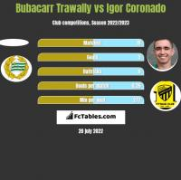 Bubacarr Trawally vs Igor Coronado h2h player stats