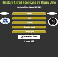 Bulelani Alfred Ndengane vs Happy Jele h2h player stats