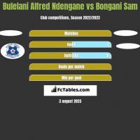Bulelani Alfred Ndengane vs Bongani Sam h2h player stats