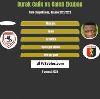 Burak Calik vs Caleb Ekuban h2h player stats