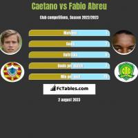 Caetano vs Fabio Abreu h2h player stats