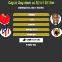 Caglar Soyuncu vs Djibril Sidibe h2h player stats
