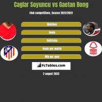 Caglar Soyuncu vs Gaetan Bong h2h player stats