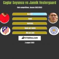 Caglar Soyuncu vs Jannik Vestergaard h2h player stats
