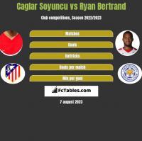 Caglar Soyuncu vs Ryan Bertrand h2h player stats