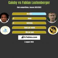 Caiuby vs Fabian Lustenberger h2h player stats