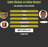 Caleb Ekuban vs Celso Borges h2h player stats