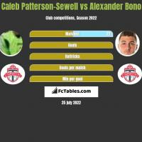 Caleb Patterson-Sewell vs Alexander Bono h2h player stats