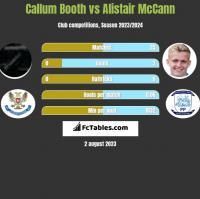 Callum Booth vs Alistair McCann h2h player stats