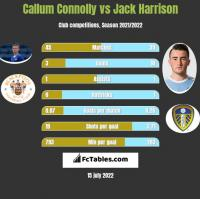 Callum Connolly vs Jack Harrison h2h player stats