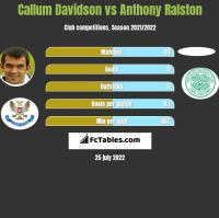 Callum Davidson vs Anthony Ralston h2h player stats