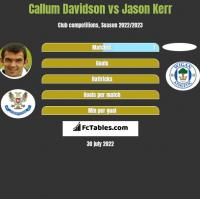 Callum Davidson vs Jason Kerr h2h player stats