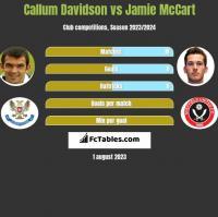 Callum Davidson vs Jamie McCart h2h player stats