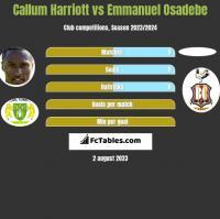 Callum Harriott vs Emmanuel Osadebe h2h player stats