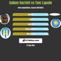 Callum Harriott vs Tom Lapslie h2h player stats