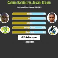 Callum Harriott vs Jevani Brown h2h player stats