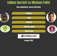 Callum Harriott vs Michael Folivi h2h player stats
