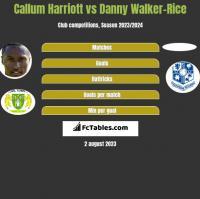 Callum Harriott vs Danny Walker-Rice h2h player stats