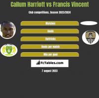 Callum Harriott vs Francis Vincent h2h player stats
