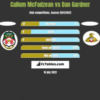 Callum McFadzean vs Dan Gardner h2h player stats