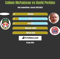 Callum McFadzean vs David Perkins h2h player stats