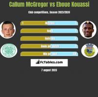 Callum McGregor vs Eboue Kouassi h2h player stats