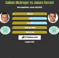 Callum McGregor vs James Forrest h2h player stats
