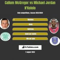 Callum McGregor vs Michael Jordan N'Kololo h2h player stats