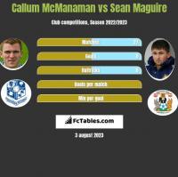 Callum McManaman vs Sean Maguire h2h player stats