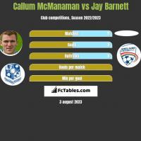 Callum McManaman vs Jay Barnett h2h player stats