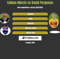 Callum Morris vs David Ferguson h2h player stats