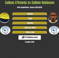 Callum O'Dowda vs Callum Robinson h2h player stats
