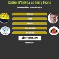 Callum O'Dowda vs Corry Evans h2h player stats