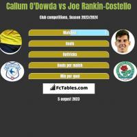 Callum O'Dowda vs Joe Rankin-Costello h2h player stats