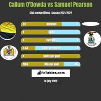 Callum O'Dowda vs Samuel Pearson h2h player stats