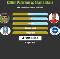Callum Paterson vs Adam Lallana h2h player stats
