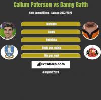 Callum Paterson vs Danny Batth h2h player stats