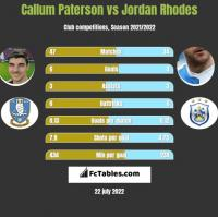 Callum Paterson vs Jordan Rhodes h2h player stats