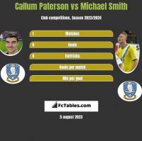 Callum Paterson vs Michael Smith h2h player stats