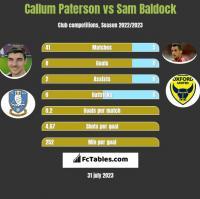 Callum Paterson vs Sam Baldock h2h player stats