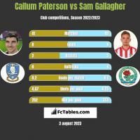 Callum Paterson vs Sam Gallagher h2h player stats