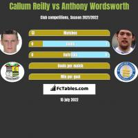 Callum Reilly vs Anthony Wordsworth h2h player stats