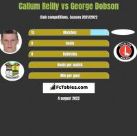 Callum Reilly vs George Dobson h2h player stats