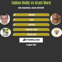 Callum Reilly vs Grant Ward h2h player stats