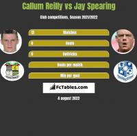 Callum Reilly vs Jay Spearing h2h player stats