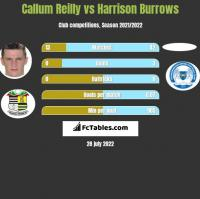 Callum Reilly vs Harrison Burrows h2h player stats